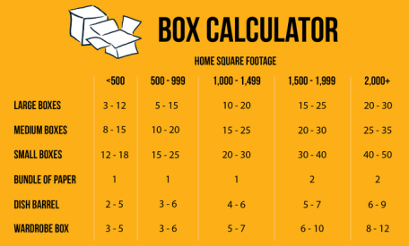 box estimator