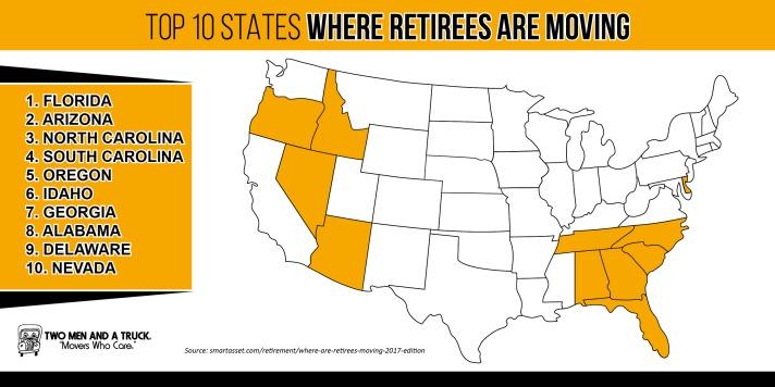 RetireesGraphic-Aug2017